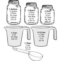 File - Measuring Chart